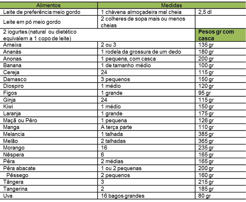 Lista De Comidas Para Diabeticos - newhairstylesformen2014.com