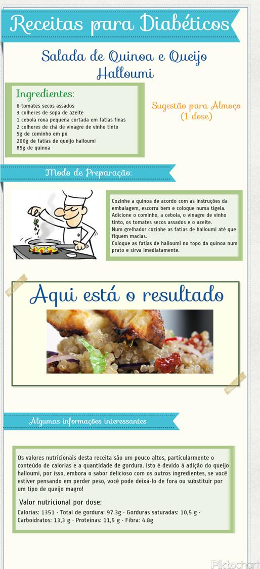 Receita para diabéticos - salada de quinoa e queijo